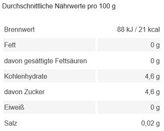 Nährwerttabelle Geiger Bratbirne frei von Alkohol